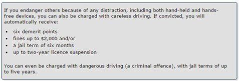 MTO - Ontario Distracted Driving Laws