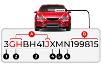 VIN number characters and car